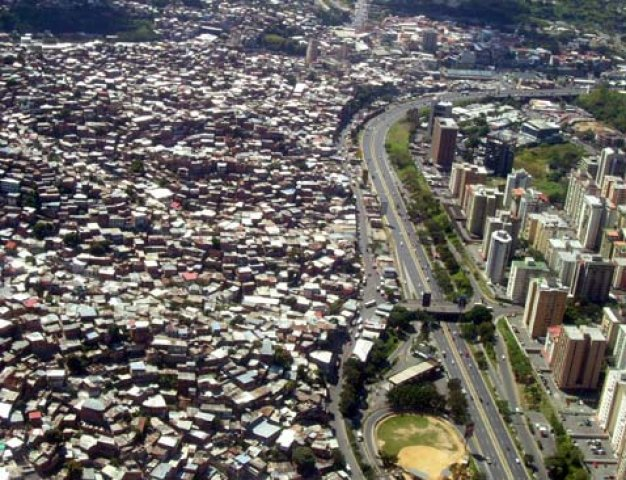 Wealth and Poverty Brazil